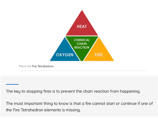 Fire Safety Awareness Course | Social Care eLearning Training | Grey Matter Learning
