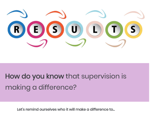 Supervision Skills for Managers eLearning Training | Social Care Courses